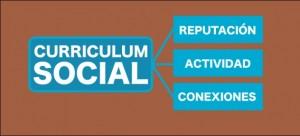 CurriculumSocialInfografaok